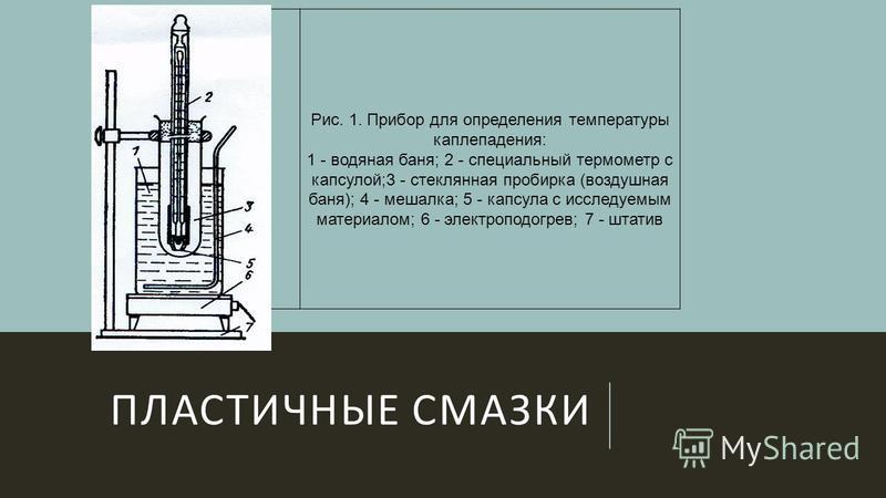 ПЛАСТИЧНЫЕ СМАЗКИ Рис. 1. Прибор для определения температуры каплепадения: 1 - водяная баня; 2 - специальный термометр с капсулой;3 - стеклянная пробирка (воздушная баня); 4 - мешалка; 5 - капсула с исследуемым материалом; 6 - электроподогрев; 7 - шт