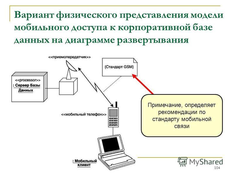 Вариант физического представления модели мобильного доступа к корпоративной базе данных на диаграмме развертывания 104 Примечание, определяет рекомендации по стандарту мобильной связи