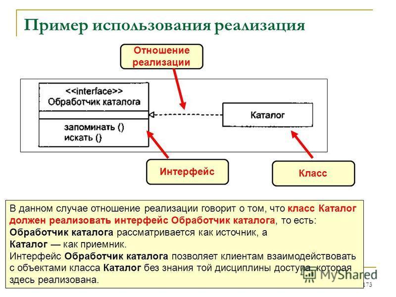 Пример использования реализация 173 В данном случае отношение реализации говорит о том, что класс Каталог должен реализовать интерфейс Обработчик каталога, то есть: Обработчик каталога рассматривается как источник, а Каталог как приемник. Интерфейс О