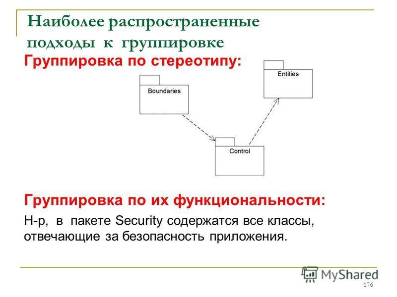 Наиболее распространенные подходы к группировке Группировка по стереотипу: Группировка по их функциональности: Н-р, в пакете Security содержатся все классы, отвечающие за безопасность приложения. 176