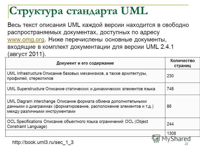 Структура стандарта UML Весь текст описания UML каждой версии находится в свободно распространяемых документах, доступных по адресу www.omg.org. Ниже перечислены основные документы, входящие в комплект документации для версии UML 2.4.1 (август 2011).