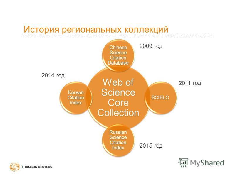 История региональных коллекций Web of Science Core Collection Chinese Science Citation Database SCIELO Russian Science Citation Index Korean Citation Index 2009 год 2011 год 2014 год 2015 год