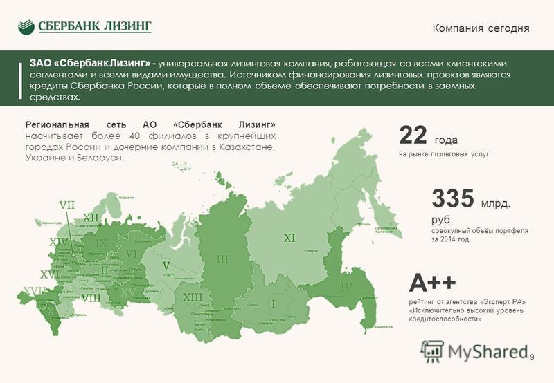 Компания сегодня 9 Региональная сеть АО «Сбербанк Лизинг» насчитывает более 40 филиалов в крупнейших городах России и дочерние компании в Казахстане, Украине и Беларуси. ЗАО «Сбербанк Лизинг» - универсальная лизинговая компания, работающая со всеми к