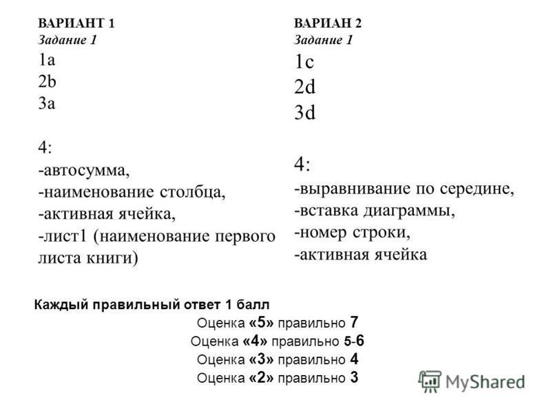 ВАРИАНТ 1 Задание 1 1 а 2b 3a 4: -автосумма, -наименование столбца, -активная ячейка, -лист 1 (наименование первого листа книги) ВАРИАН 2 Задание 1 1c 2d 3d 4: -выравнивание по середине, -вставка диаграммы, -номер строки, -активная ячейка Каждый прав