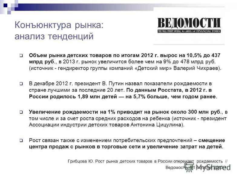 Конъюнктура рынка: анализ тенденций Объем рынка детских товаров по итогам 2012 г. вырос на 10,5% до 437 млрд руб., в 2013 г. рынок увеличится более чем на 9% до 478 млрд руб. (источник - гендиректор группы компаний «Детский мир» Валерий Чихраев). В д