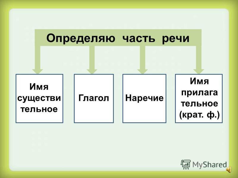 Правописание ь после шипящих Интерактивный плакат группа 1-2