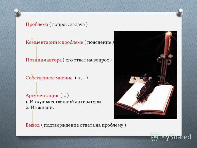 Проблема ( вопрос, задача ) Комментарий к проблеме ( пояснение ) Позиция автора ( его ответ на вопрос ) Собственное мнение ( +, - ) Аргументация ( 2 ) 1. Из художественной литературы. 2. Из жизни. Вывод ( подтверждение ответа на проблему )