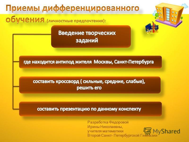 Разработка Федоровой Ирины Николаевны, учителя математики Второй Санкт- Петербургской Гимназии
