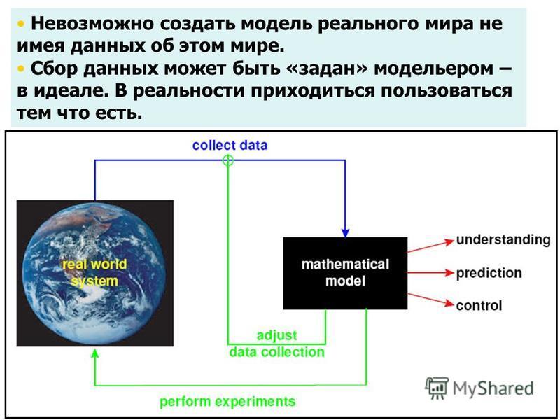 Невозможно создать модель реального мира не имея данных об этом мире. Сбор данных может быть «задан» модельером – в идеале. В реальности приходиться пользоваться тем что есть.
