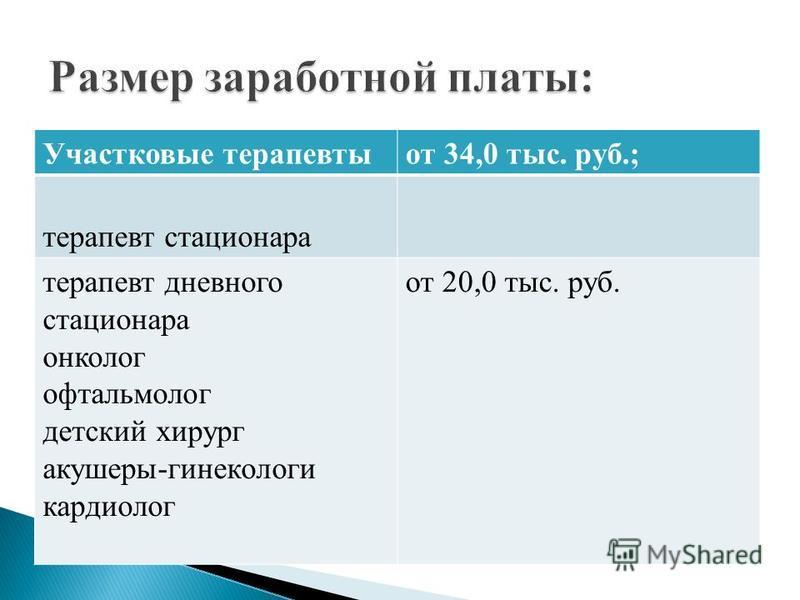 Участковые терапевты от 34,0 тыс. руб.; терапевт стационара терапевт дневного стационара онколог офтальмолог детский хирург акушеры-гинекологи кардиолог от 20,0 тыс. руб.