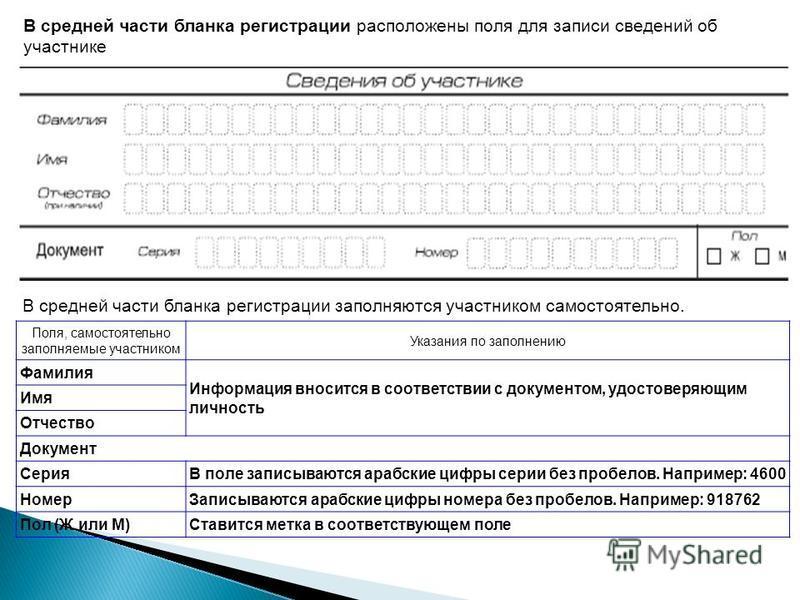 В средней части бланка регистрации расположены поля для записи сведений об участнике В средней части бланка регистрации заполняются участником самостоятельно. Поля, самостоятельно заполняемые участником Указания по заполнению Фамилия Информация вноси