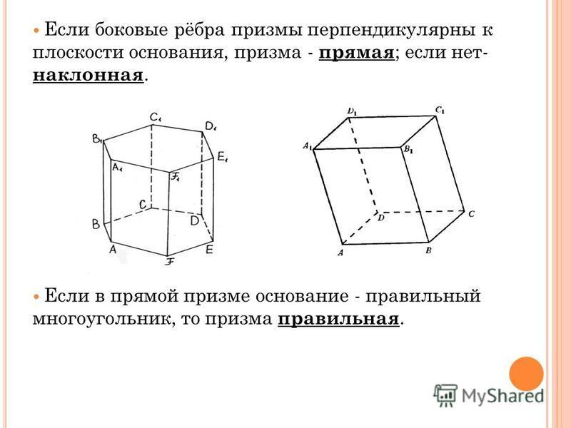 Если боковые рёбра призмы перпендикулярны к плоскости основания, призма - прямая ; если нет- наклонная. Если в прямой призме основание - правильный многоугольник, то призма правильная.