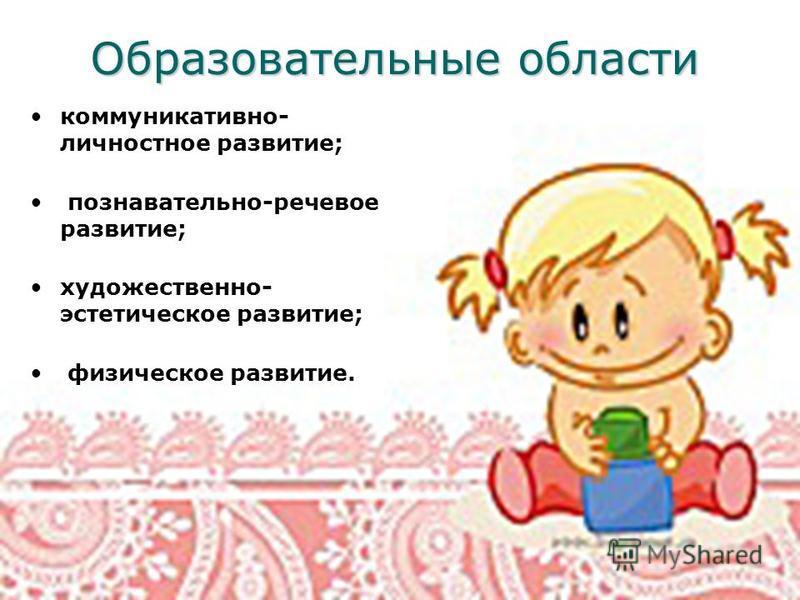 Образовательные области коммуникативно- личностное развитие; познавательно-речевое развитие; художественно- эстетическое развитие; физическое развитие.