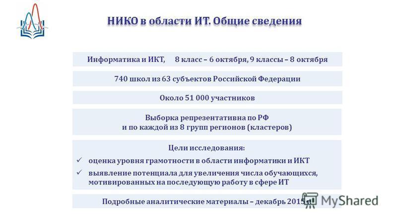 НИКО в области ИТ. Общие сведения 740 школ из 63 субъектов Российской Федерации Цели исследования: оценка уровня грамотности в области информатики и ИКТ выявление потенциала для увеличения числа обучающихся, мотивированных на последующую работу в сфе