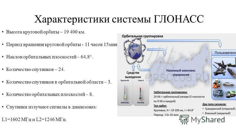 Характеристики системы ГЛОНАСС Высота круговой орбиты – 19 400 км. Период вращения круговой орбиты - 11 часов 15 мин. Наклон орбитальных плоскостей – 64,8°. Количество спутников – 24. Количество спутников в орбитальной области – 3. Количество орбитал