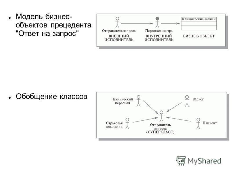 Модель бизнес- объектов прецедента Ответ на запрос Обобщение классов