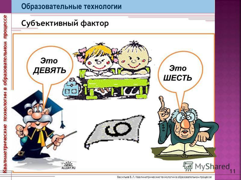 Образовательные технологии Субъективный фактор 11 Васильев В.Л. Квалиметрические технологии в образовательном процессе Квалиметрические технологии в образовательном процессе Это ШЕСТЬ Это ДЕВЯТЬ