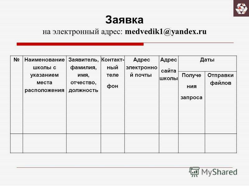 Заявка на электронный адрес: medvedik1@yandex.ru Наименование школы с указанием места расположения Заявитель, фамилия, имя, отчество, должность Контакт- ный теле фон Адрес электронной почты Адрес сайта школы Даты Получе ния запроса Отправки файлов