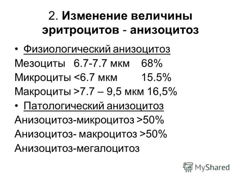 анизоцитоз 2. Изменение величины эритроцитов - анизоцитоз Физиологический анизоцитоз Мезоциты 6.7-7.7 мкм 68% Микроциты <6.7 мкм 15.5% Макроциты >7.7 – 9,5 мкм 16,5% Патологический анизоцитоз Анизоцитоз-микроцитоз >50% Анизоцитоз- макроцитоз >50% Ани