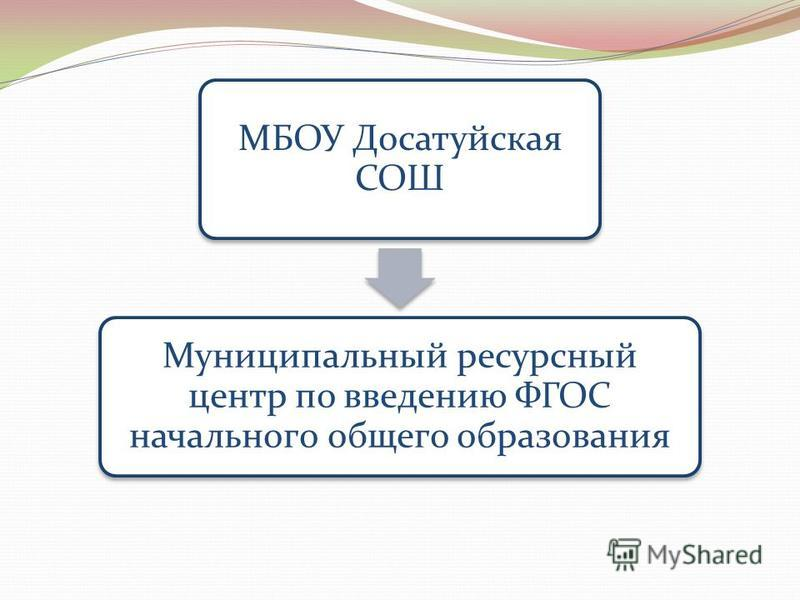 МБОУ Досатуйская СОШ Муниципальный ресурсный центр по введению ФГОС начального общего образования