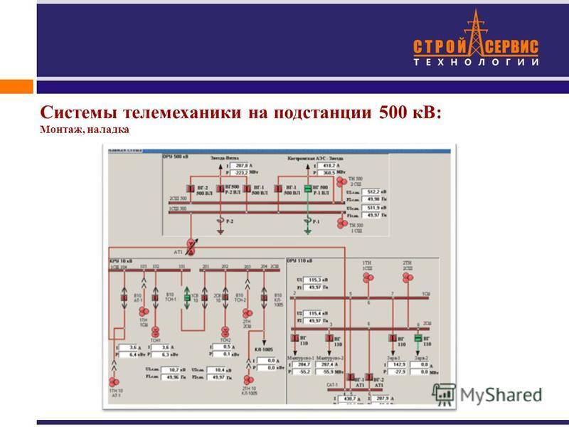 Системы телемеханики на подстанции 500 кВ: Монтаж, наладка