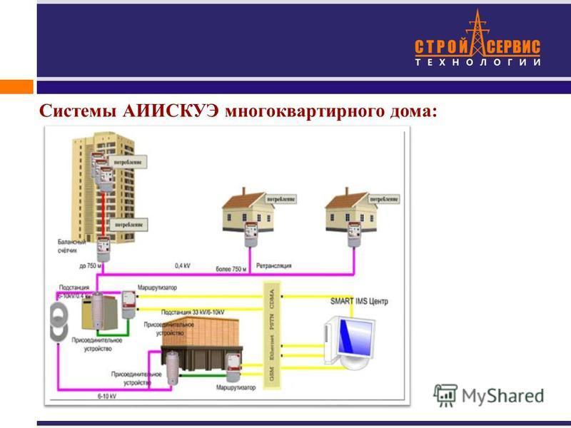 Системы АИИСКУЭ многоквартирного дома: