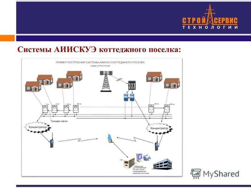 Системы АИИСКУЭ коттеджного поселка: