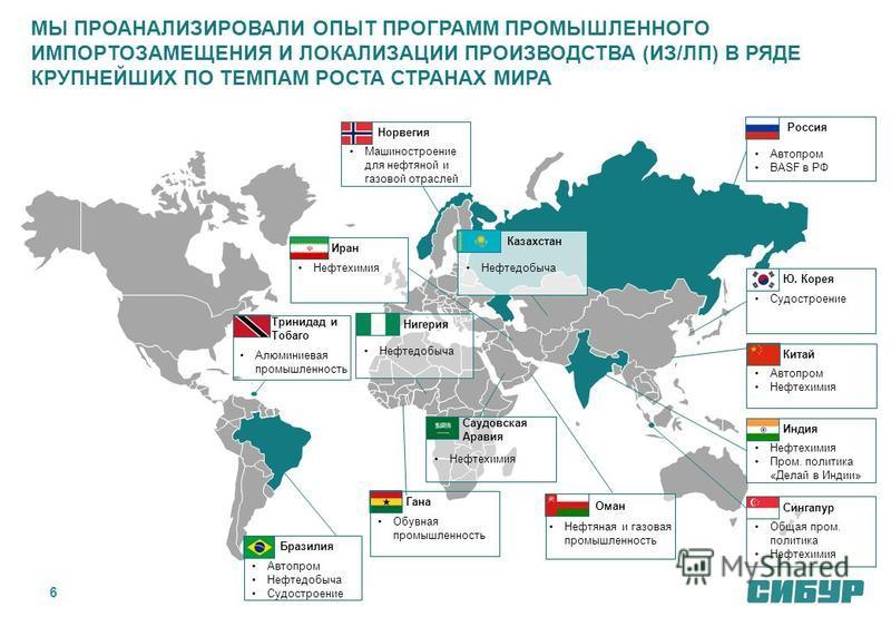 6 МЫ ПРОАНАЛИЗИРОВАЛИ ОПЫТ ПРОГРАММ ПРОМЫШЛЕННОГО ИМПОРТОЗАМЕЩЕНИЯ И ЛОКАЛИЗАЦИИ ПРОИЗВОДСТВА (ИЗ/ЛП) В РЯДЕ КРУПНЕЙШИХ ПО ТЕМПАМ РОСТА СТРАНАХ МИРА Бразилия Автопром Нефтедобыча Судостроение Тринидад и Тобаго Алюминиевая промышленность Норвегия Маши