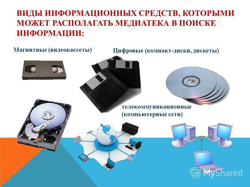 ВИДЫ ИНФОРМАЦИОННЫХ СРЕДСТВ, КОТОРЫМИ МОЖЕТ РАСПОЛАГАТЬ МЕДИАТЕКА В ПОИСКЕ ИНФОРМАЦИИ: Магнитные (видеокассеты) Цифровые (компакт-диски, дискеты) телекоммуникационные (компьютерные сети)