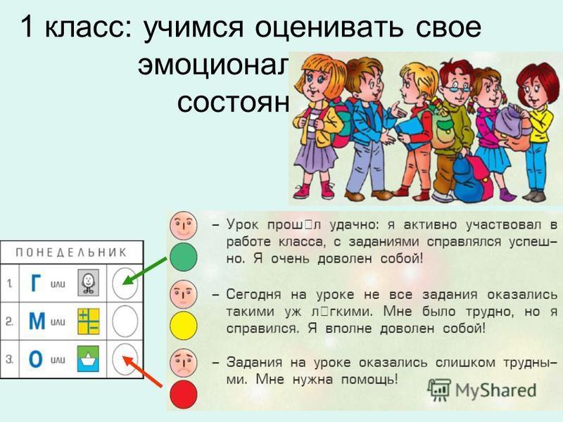 Оцени свою работу на уроке - нет ошибок Молодец! - 1 ошибка Хорошо! - больше 1 ошибки Нужно быть внимательным!