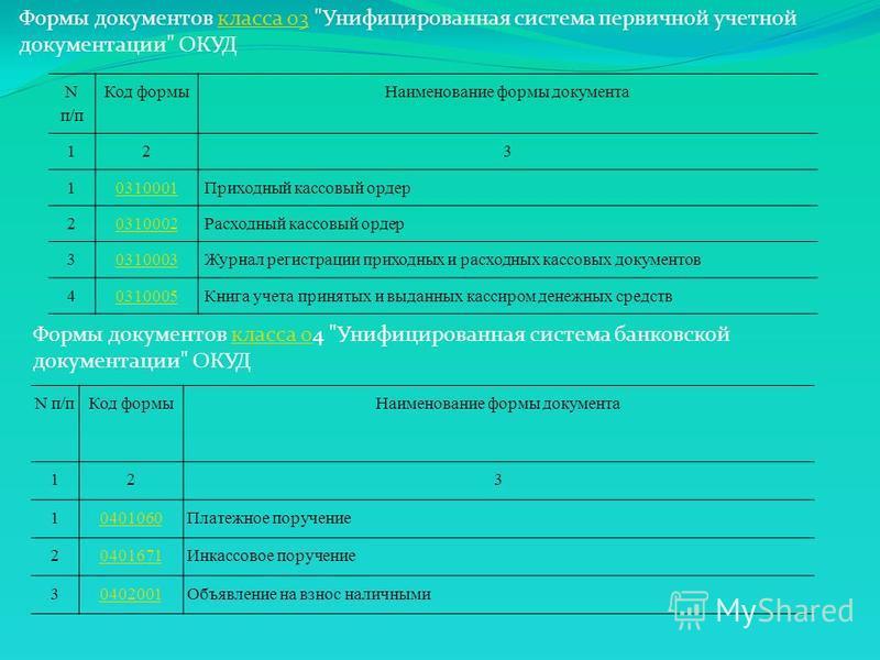 Формы документов класса 03