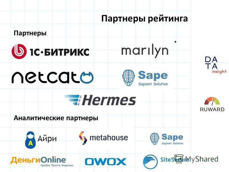 Партнеры рейтинга Партнеры Аналитические партнеры