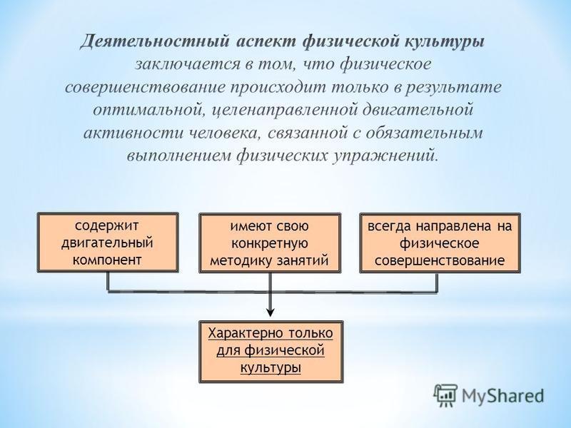 содержит двигательный компонент имеют свою конкретную методику занятий всегда направлена на физическое совершенствование Характерно только для физической культуры