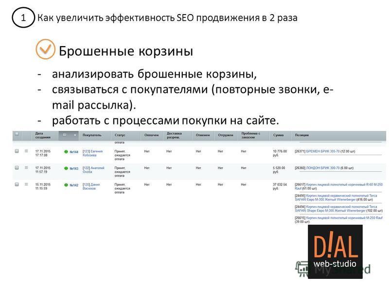 1 Как увеличить эффективность SEO продвижения в 2 раза Брошенные корзины -анализировать брошенные корзины, -связываться с покупателями (повторные звонки, e- mail рассылка). -работать с процессами покупки на сайте.