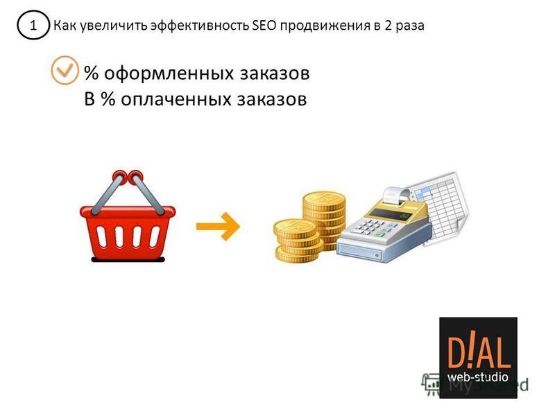 1 Как увеличить эффективность SEO продвижения в 2 раза % оформленных заказов В % оплаченных заказов