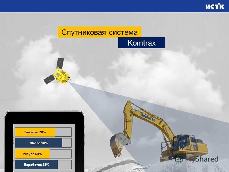 Спутниковая система Komtrax Топливо Топливо 70% Топливо Масло 90% Ресурс 60% Топливо Наработка 85%