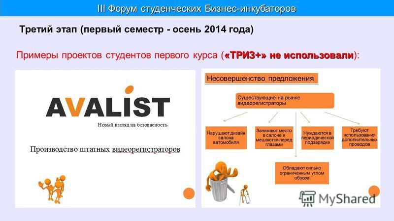 III Форум студенческих Бизнес-инкубаторов Третий этап (первый семестр - осень 2014 года) «ТРИЗ+» не использовали Примеры проектов студентов первого курса («ТРИЗ+» не использовали):