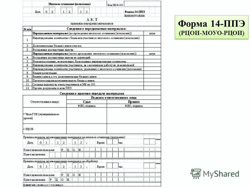 Форма 14-ППЭ (РЦОИ-МОУО-РЦОИ) Форма 14-ППЭ (РЦОИ-МОУО-РЦОИ)