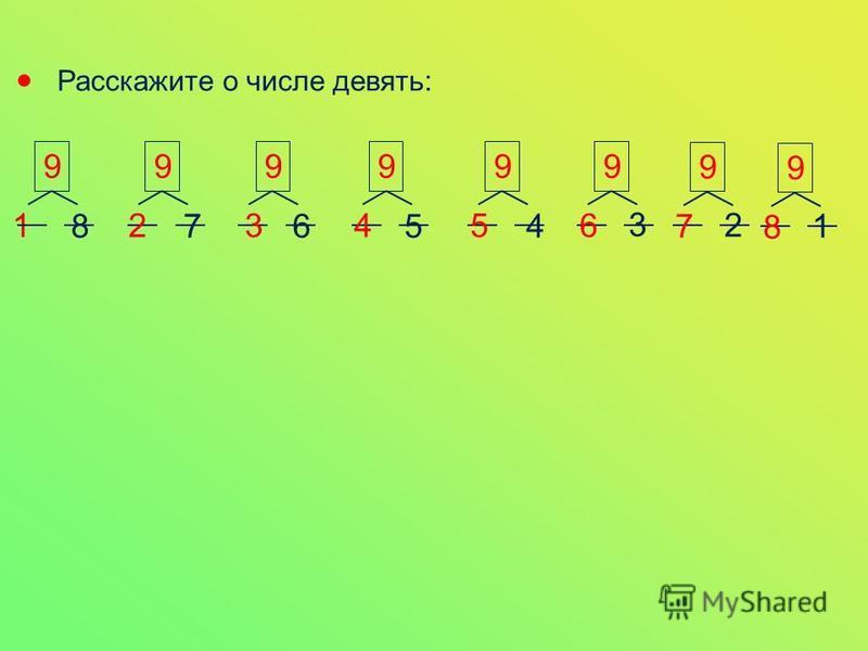 Расскажите о числе девять: 1 99 2 9 3 9 4 9 5 87654 9 6 3 9 7 2 9 8 1