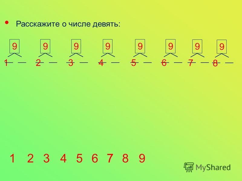1 99 2 9 3 9 4 9 5 9 6 9 7 9 8 1234567789 Расскажите о числе девять: