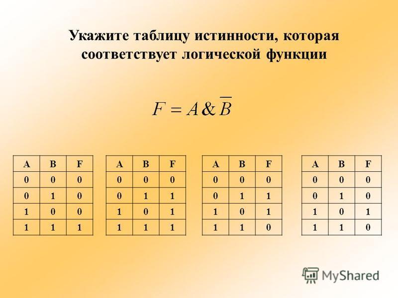 Укажите таблицу истинности, которая соответствует логической функции АВF 000 010 100 111 АВF 000 011 101 111 АВF 000 011 101 110 АВF 000 010 101 110