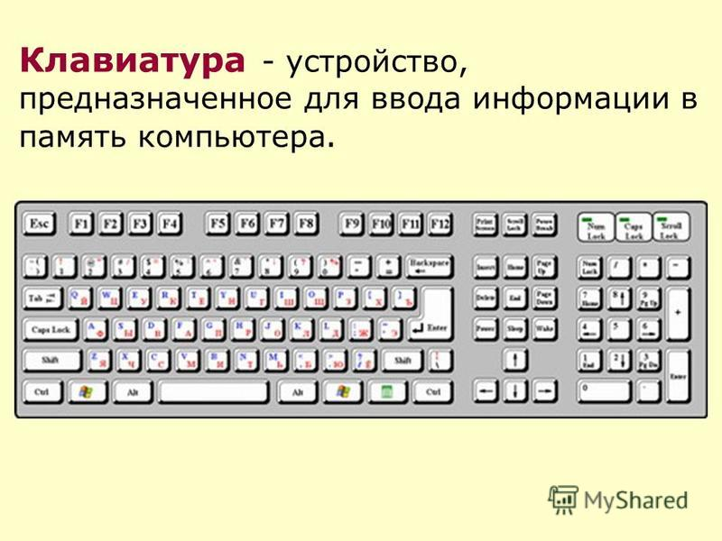 Клавиатура - устройство, предназначенное для ввода информации в память компьютера.