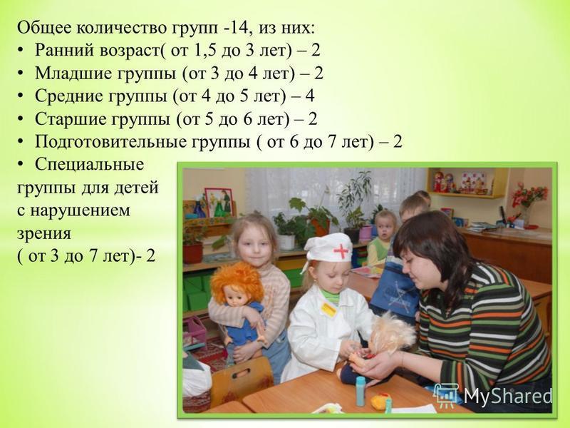 Общее количество групп -14, из них: Ранний возраст( от 1,5 до 3 лет) – 2 Младшие группы (от 3 до 4 лет) – 2 Средние группы (от 4 до 5 лет) – 4 Старшие группы (от 5 до 6 лет) – 2 Подготовительные группы ( от 6 до 7 лет) – 2 Специальные группы для дете