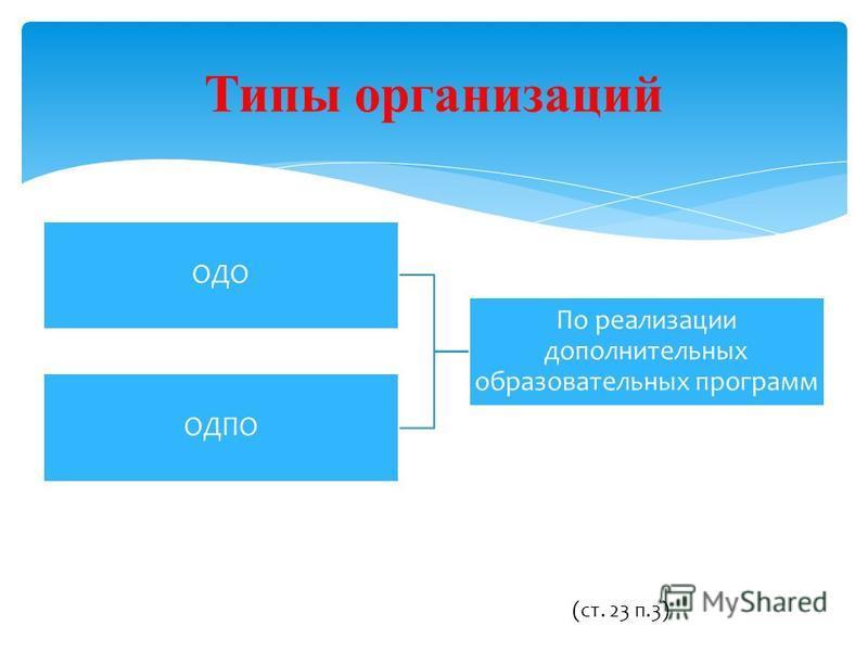 По реализации дополнительных образовательных программ ОДО ОДПО Типы организаций (ст. 23 п.3)