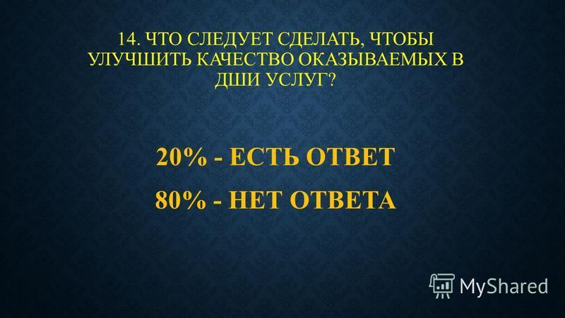 14. ЧТО СЛЕДУЕТ СДЕЛАТЬ, ЧТОБЫ УЛУЧШИТЬ КАЧЕСТВО ОКАЗЫВАЕМЫХ В ДШИ УСЛУГ? 20% - ЕСТЬ ОТВЕТ 80% - НЕТ ОТВЕТА