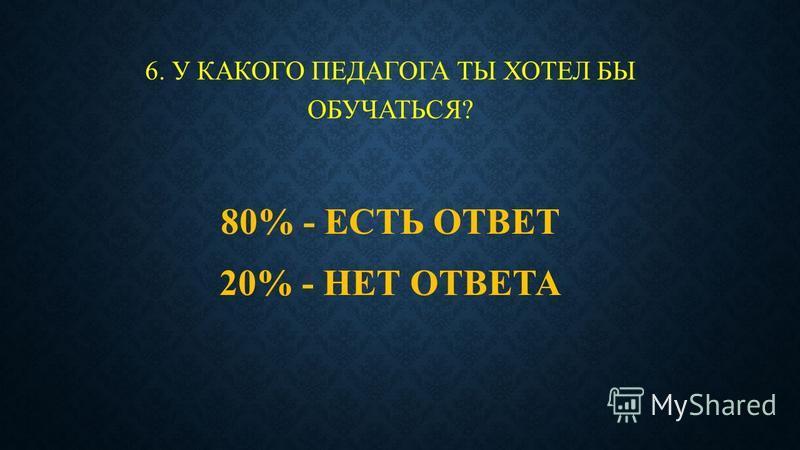 6. У КАКОГО ПЕДАГОГА ТЫ ХОТЕЛ БЫ ОБУЧАТЬСЯ? 80% - ЕСТЬ ОТВЕТ 20% - НЕТ ОТВЕТА