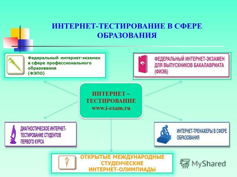 ИНТЕРНЕТ – ТЕСТИРОВАНИЕ www.i-exam.ru ИНТЕРНЕТ – ТЕСТИРОВАНИЕ www.i-exam.ru ИНТЕРНЕТ-ТЕСТИРОВАНИЕ В СФЕРЕ ОБРАЗОВАНИЯ Федеральный интернет-экзамен в сфере профессионального образования (ФЭПО) ОТКРЫТЫЕ МЕЖДУНАРОДНЫЕ СТУДЕНЧЕСКИЕ ИНТЕРНЕТ-ОЛИМПИАДЫ