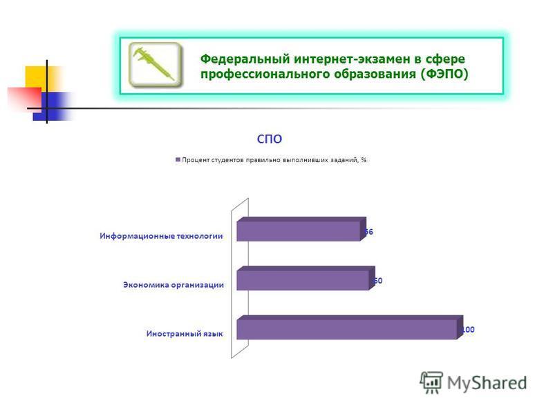 Федеральный интернет-экзамен в сфере профессионального образования (ФЭПО)