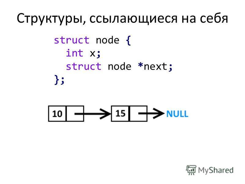 Структуры, ссылающиеся на себя struct node { int x; struct node *next; };
