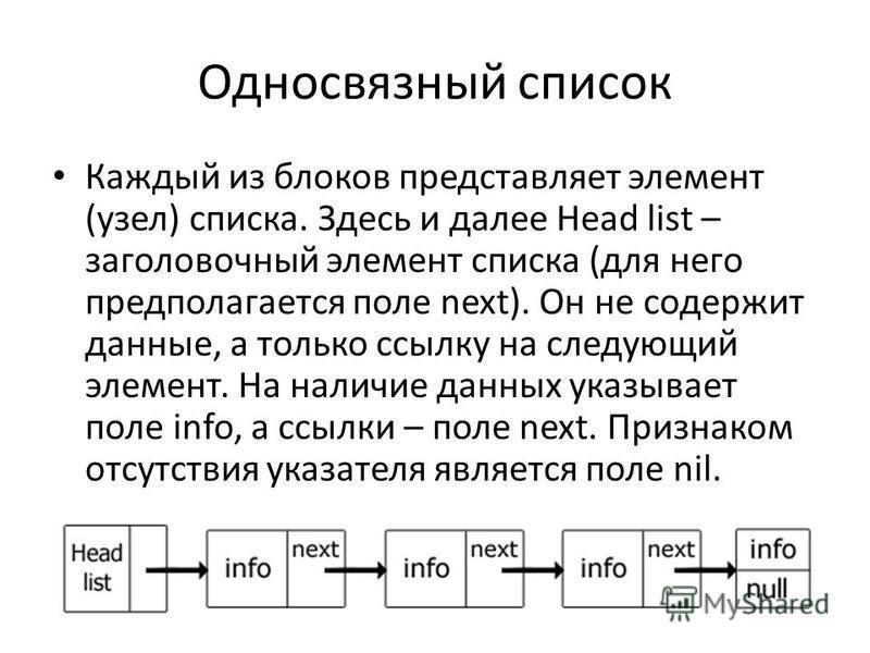 Односвязный список Каждый из блоков представляет элемент (узел) списка. Здесь и далее Head list – заголовочный элемент списка (для него предполагается поле next). Он не содержит данные, а только ссылку на следующий элемент. На наличие данных указывае